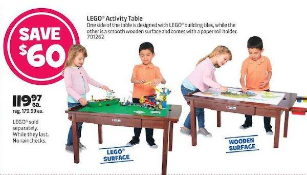 Marvelous Imaginarium Lego Table Images - Best Image Engine ...
